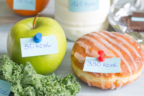 Calories and Restaurants